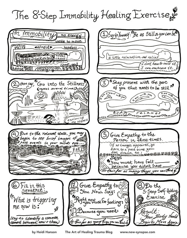 The 8 Step Immobility Exercise blackand white pen drawing illustrations of all 8 steps on one letter size page